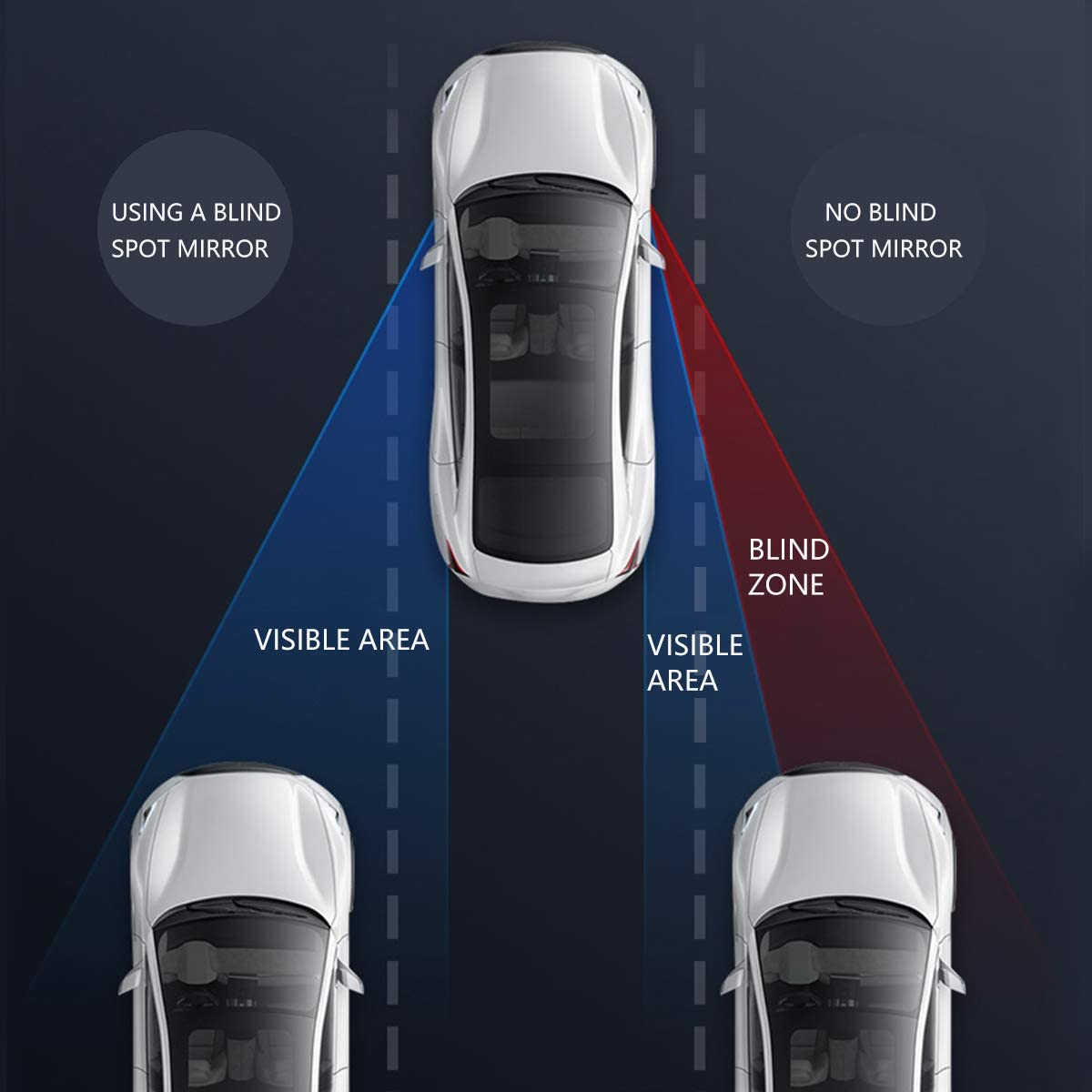 blind spots mirrors